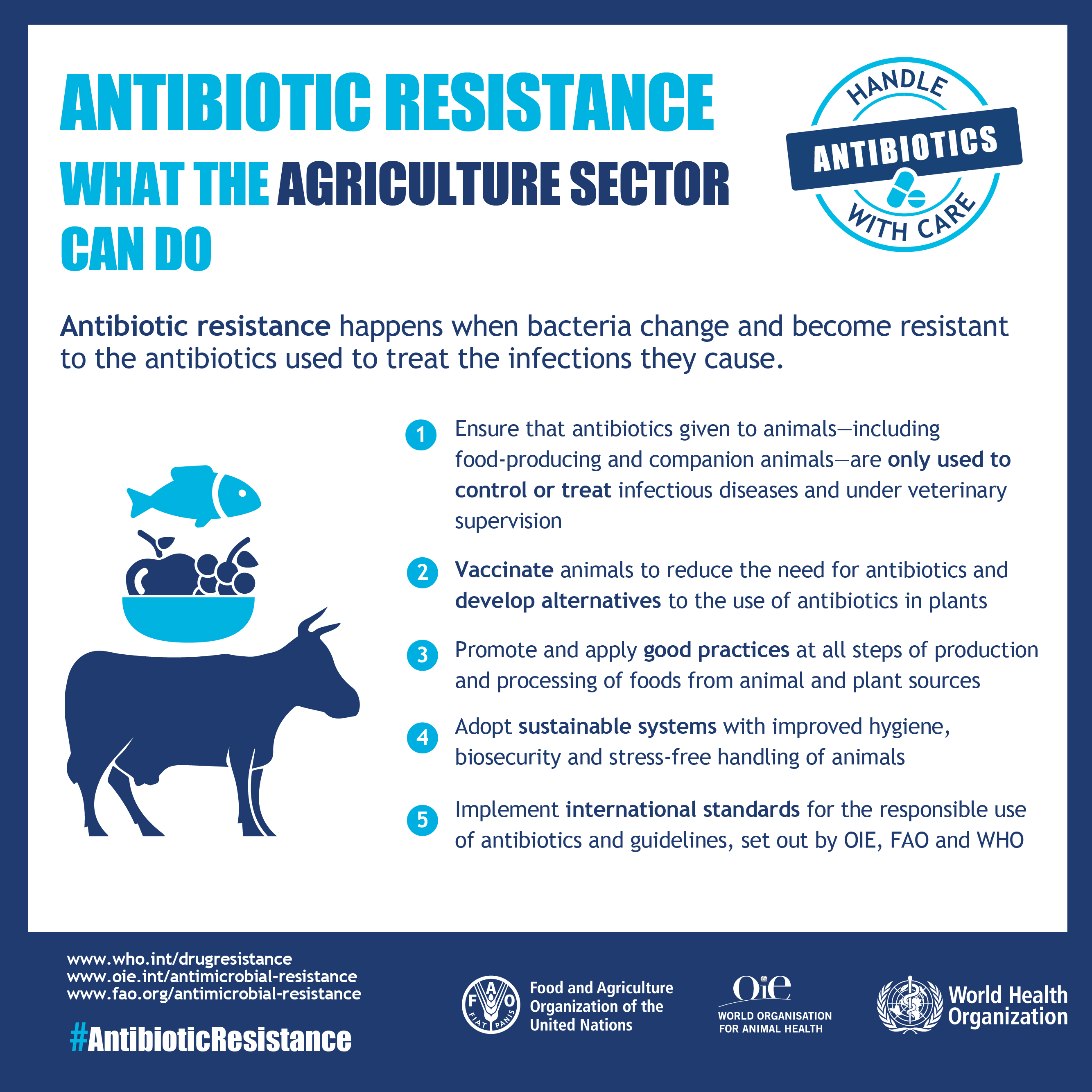 antibiotic use and the threat of drug resistance in veterinary medicine Alike, distinguishes three threat levels —  critical mass: bacteria with multiple  drug resistance kill around 23,000  and much of antibiotic use in animals.